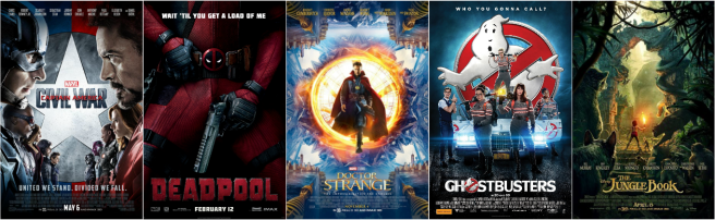 favourite-motion-picture-action-or-adventure